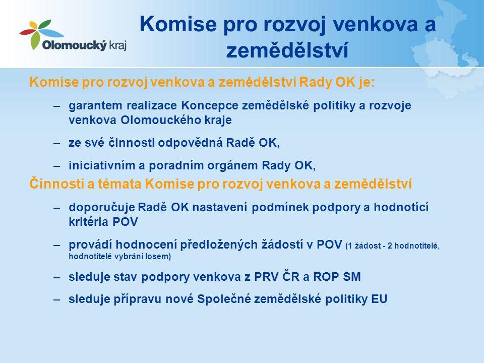 Spolupráce OK s aktéry rozvoje venkova Celostátní sít pro venkov Olomouckého kraje Aktivity realizované Olomouckým krajem s partnery v roce 2011: –vzdělávací seminář pro starosty v Náměšti na Hané k 14.
