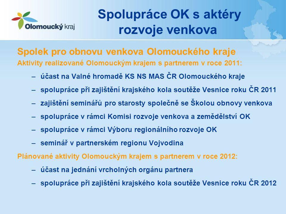 Spolupráce OK s aktéry rozvoje venkova Spolek pro obnovu venkova Olomouckého kraje Aktivity realizované Olomouckým krajem s partnerem v roce 2011: –úč