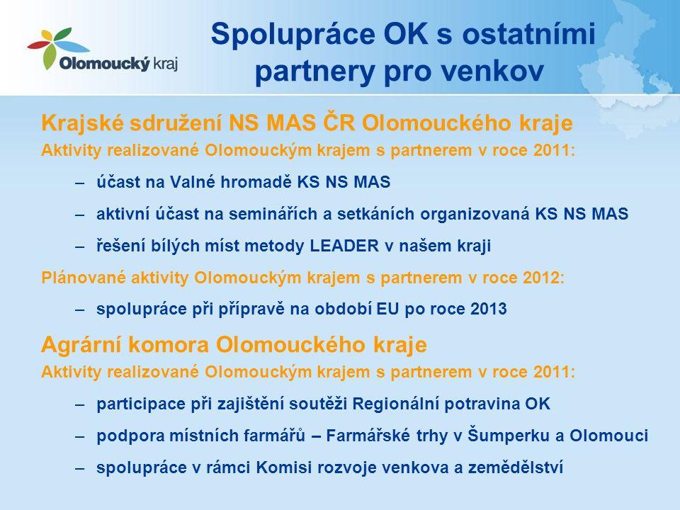 Spolupráce OK s ostatními partnery pro venkov Krajské sdružení NS MAS ČR Olomouckého kraje Aktivity realizované Olomouckým krajem s partnerem v roce 2