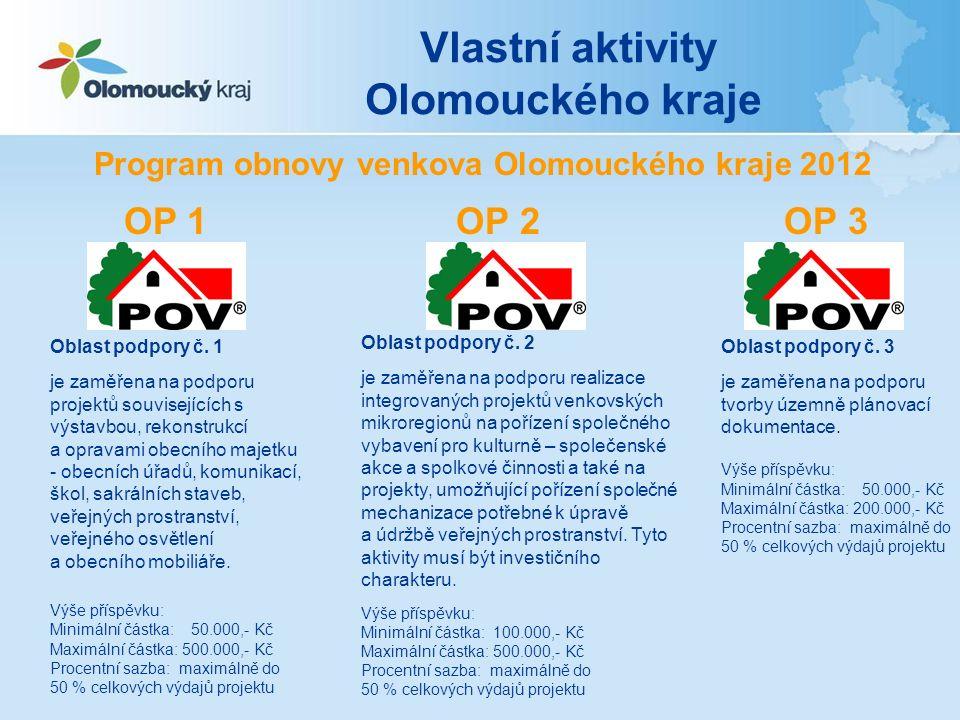 OP 1 OP 2 OP 3 Oblast podpory č. 1 je zaměřena na podporu projektů souvisejících s výstavbou, rekonstrukcí a opravami obecního majetku - obecních úřad