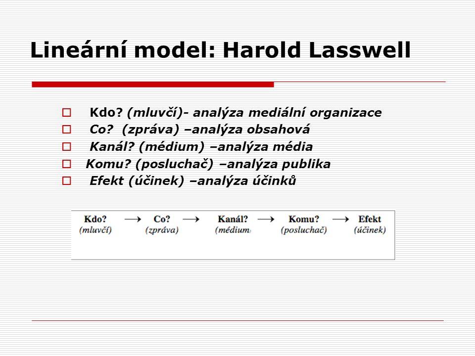 Lineární model: Harold Lasswell  Kdo? (mluvčí)- analýza mediální organizace  Co? (zpráva) –analýza obsahová  Kanál? (médium) –analýza média  Komu?