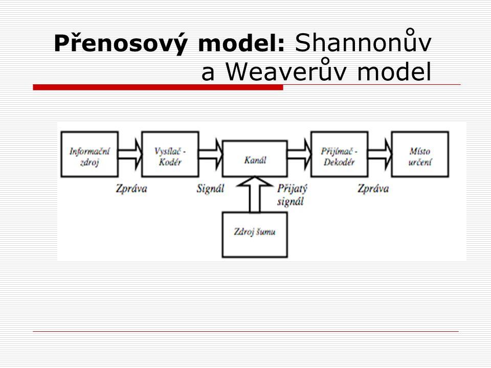 Přenosový model: Shannonův a Weaverův model