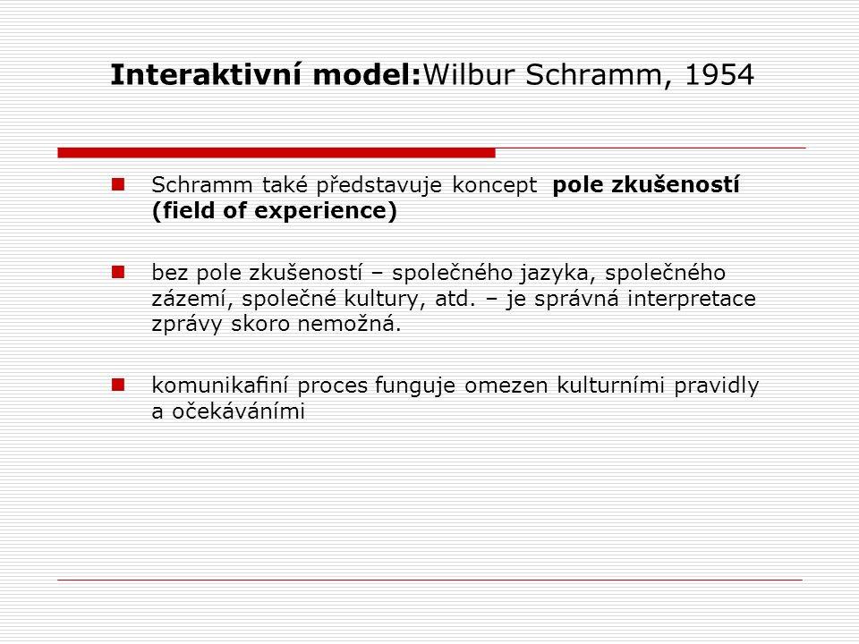 Interaktivní model:Wilbur Schramm, 1954 Schramm také představuje koncept pole zkušeností (field of experience) bez pole zkušeností – společného jazyka, společného zázemí, společné kultury, atd.