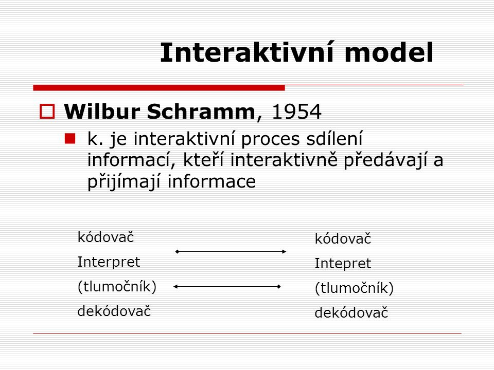 Interaktivní model  Wilbur Schramm, 1954 k. je interaktivní proces sdílení informací, kteří interaktivně předávají a přijímají informace kódovač Inte
