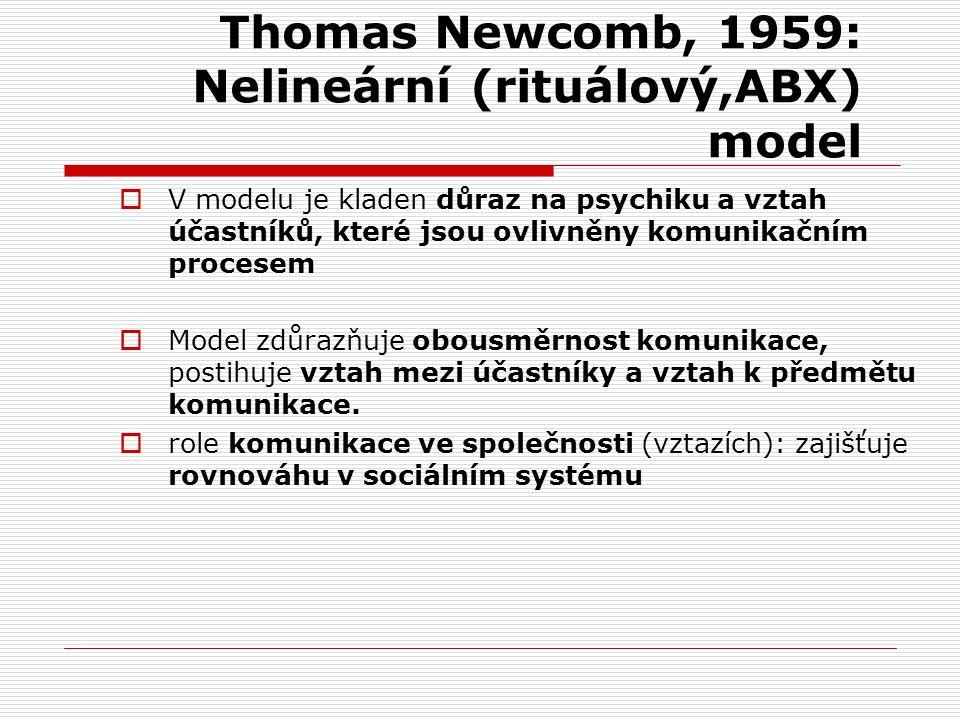 Thomas Newcomb, 1959: Nelineární (rituálový,ABX) model  V modelu je kladen důraz na psychiku a vztah účastníků, které jsou ovlivněny komunikačním procesem  Model zdůrazňuje obousměrnost komunikace, postihuje vztah mezi účastníky a vztah k předmětu komunikace.