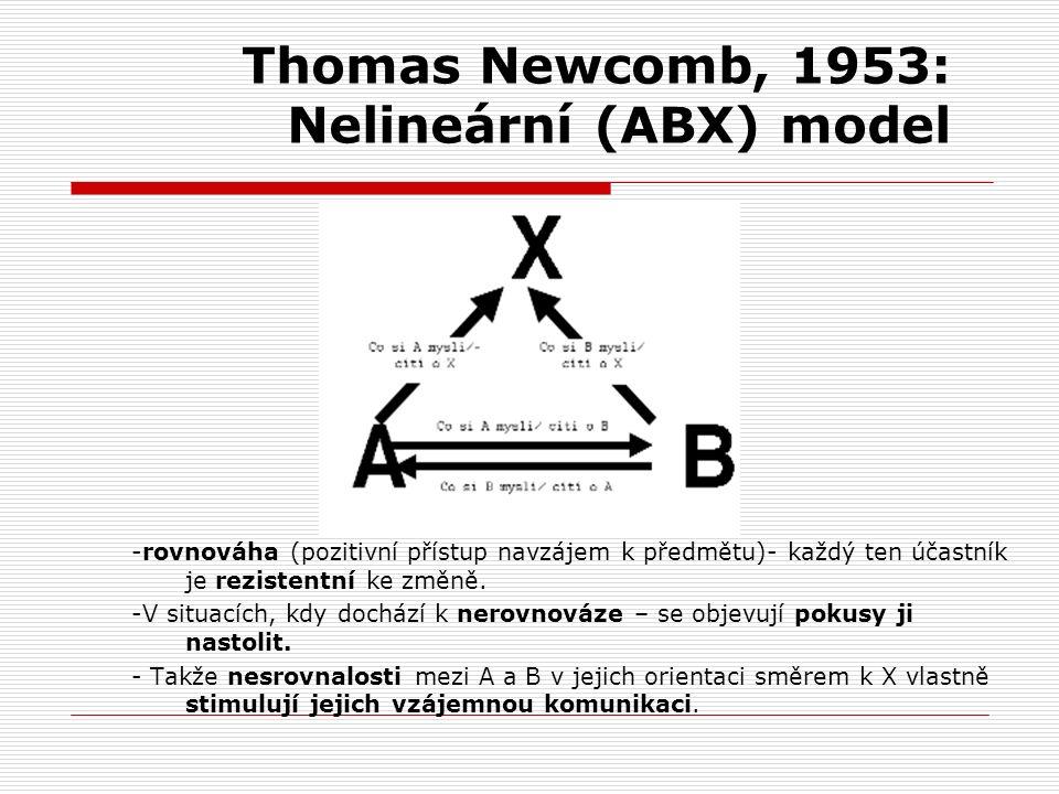 Thomas Newcomb, 1953: Nelineární (ABX) model -rovnováha (pozitivní přístup navzájem k předmětu)- každý ten účastník je rezistentní ke změně.