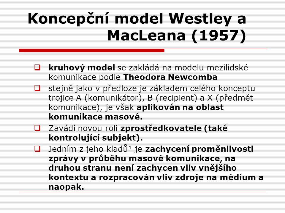 Koncepční model Westley a MacLeana (1957)  kruhový model se zakládá na modelu mezilidské komunikace podle Theodora Newcomba  stejně jako v předloze je základem celého konceptu trojice A (komunikátor), B (recipient) a X (předmět komunikace), je však aplikován na oblast komunikace masové.