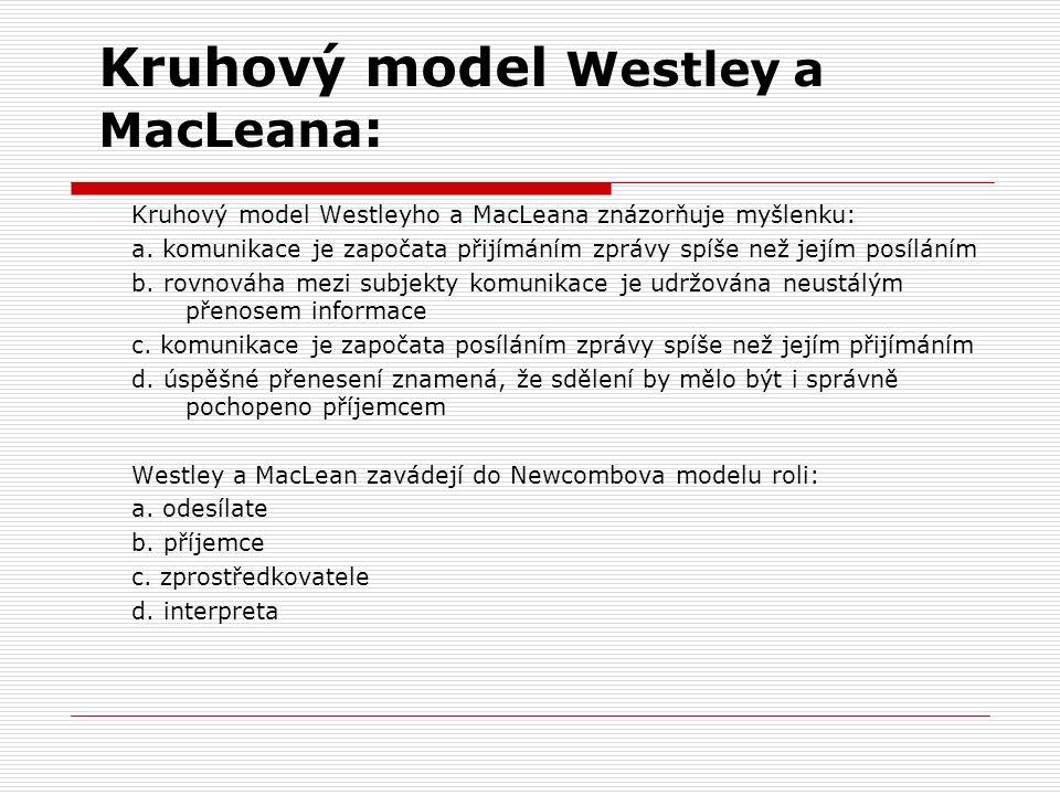 Kruhový model Westley a MacLeana : Kruhový model Westleyho a MacLeana znázorňuje myšlenku: a. komunikace je započata přijímáním zprávy spíše než jejím