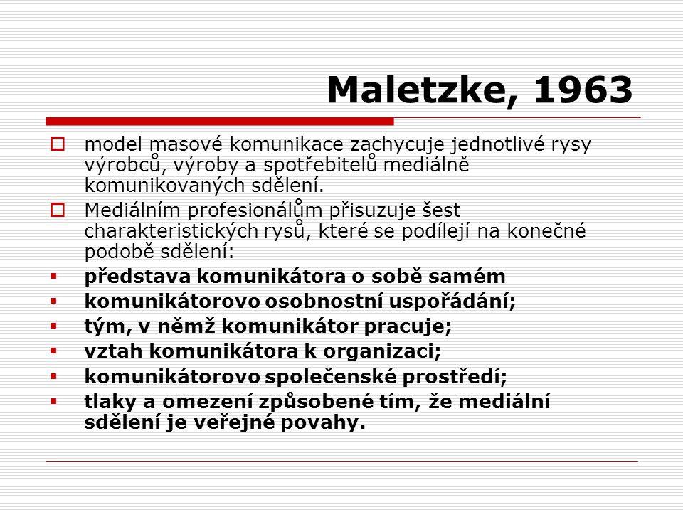 Maletzke, 1963  model masové komunikace zachycuje jednotlivé rysy výrobců, výroby a spotřebitelů mediálně komunikovaných sdělení.