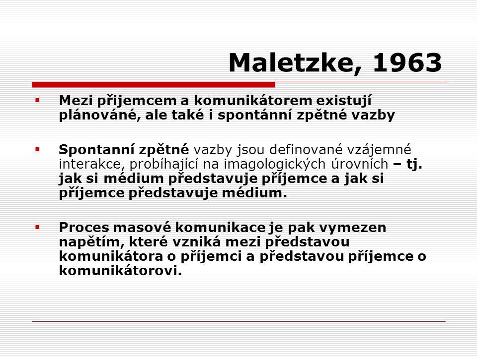 Maletzke, 1963  Mezi přijemcem a komunikátorem existují plánováné, ale také i spontánní zpětné vazby  Spontanní zpětné vazby jsou definované vzájemné interakce, probíhající na imagologických úrovních – tj.