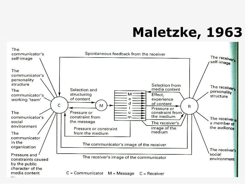 Maletzke, 1963