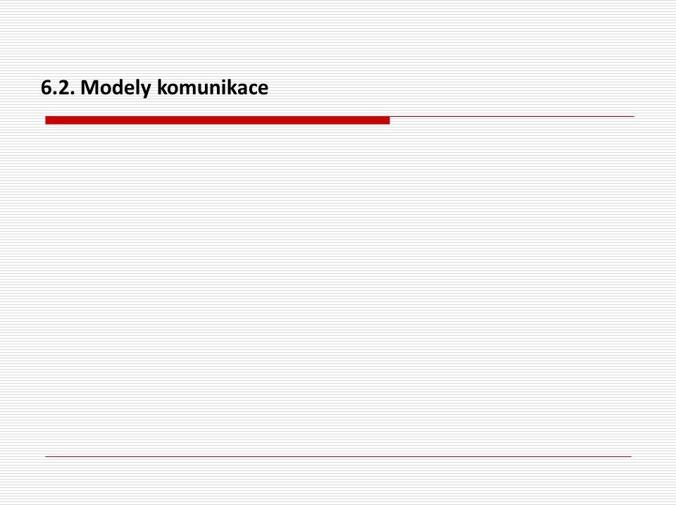 6.2. Modely komunikace