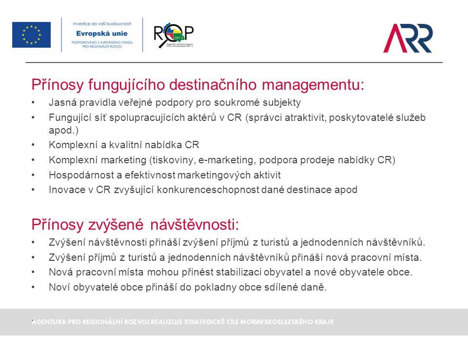 Přínosy fungujícího destinačního managementu: Jasná pravidla veřejné podpory pro soukromé subjekty Fungující síť spolupracujících aktérů v CR (správci atraktivit, poskytovatelé služeb apod.) Komplexní a kvalitní nabídka CR Komplexní marketing (tiskoviny, e-marketing, podpora prodeje nabídky CR) Hospodárnost a efektivnost marketingových aktivit Inovace v CR zvyšující konkurenceschopnost dané destinace apod Přínosy zvýšené návštěvnosti: Zvýšení návštěvnosti přináší zvýšení příjmů z turistů a jednodenních návštěvníků.
