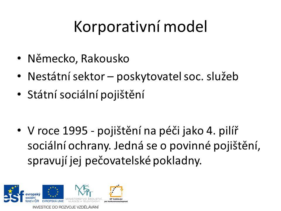 Korporativní model II.