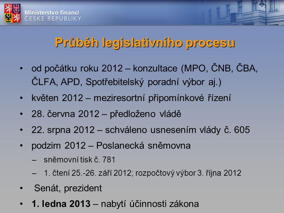 Průběh legislativního procesu od počátku roku 2012 – konzultace (MPO, ČNB, ČBA, ČLFA, APD, Spotřebitelský poradní výbor aj.) květen 2012 – meziresortní připomínkové řízení 28.