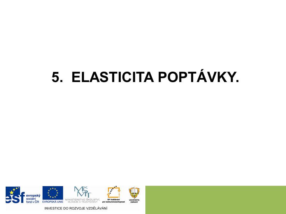 5. ELASTICITA POPTÁVKY.