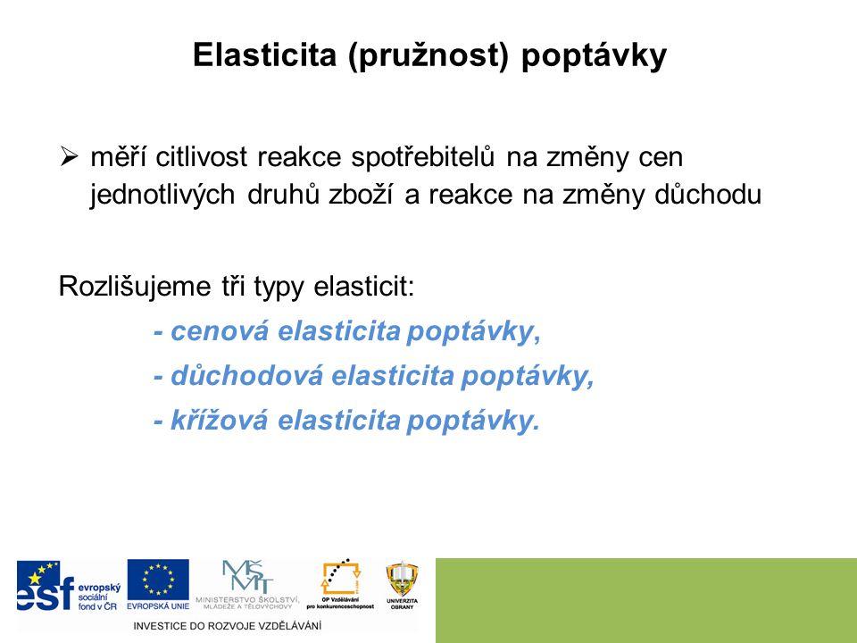 Elasticita (pružnost) poptávky  měří citlivost reakce spotřebitelů na změny cen jednotlivých druhů zboží a reakce na změny důchodu Rozlišujeme tři typy elasticit: - cenová elasticita poptávky, - důchodová elasticita poptávky, - křížová elasticita poptávky.