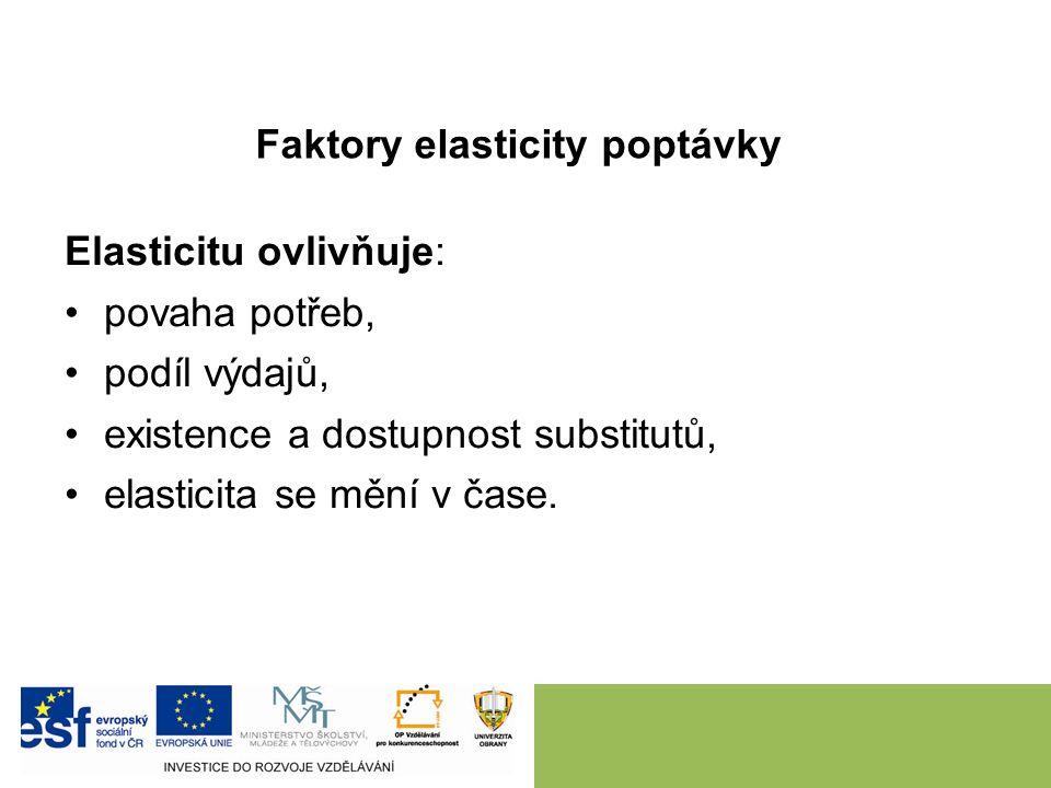 Faktory elasticity poptávky Elasticitu ovlivňuje: povaha potřeb, podíl výdajů, existence a dostupnost substitutů, elasticita se mění v čase.