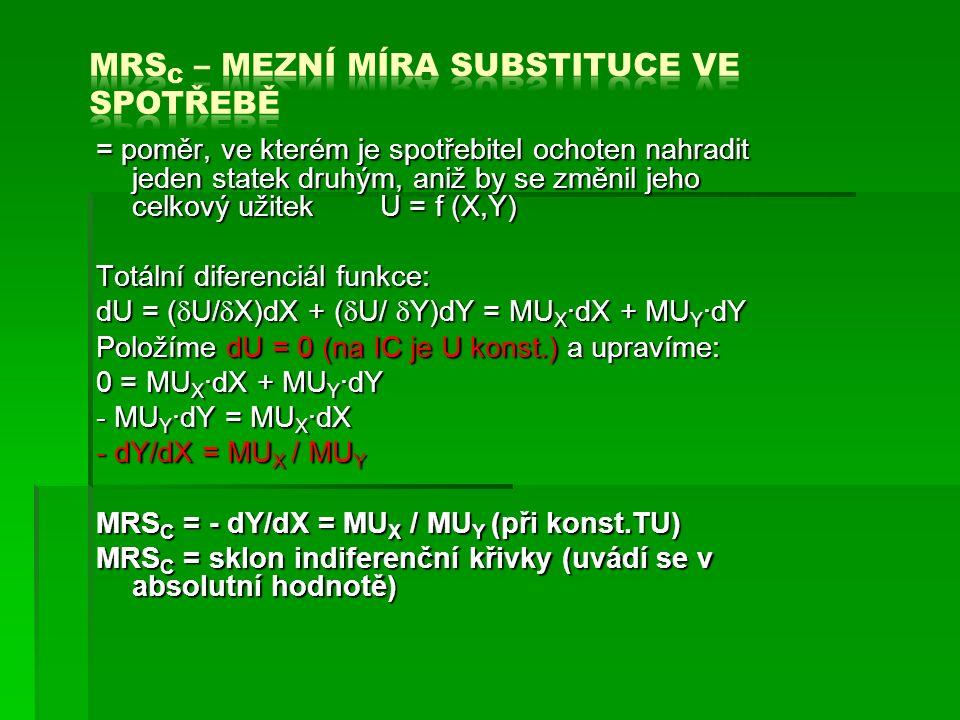= poměr, ve kterém je spotřebitel ochoten nahradit jeden statek druhým, aniž by se změnil jeho celkový užitek U = f (X,Y) Totální diferenciál funkce: dU = (  U/  X)dX + (  U/  Y)dY = MU X ∙dX + MU Y ∙dY Položíme dU = 0 (na IC je U konst.) a upravíme: 0 = MU X ∙dX + MU Y ∙dY - MU Y ∙dY = MU X ∙dX - dY/dX = MU X / MU Y MRS C = - dY/dX = MU X / MU Y (při konst.TU) MRS C = sklon indiferenční křivky (uvádí se v absolutní hodnotě)