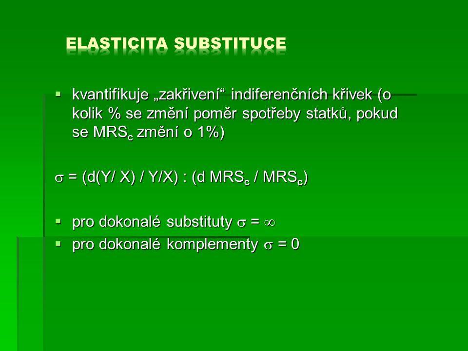 """ kvantifikuje """"zakřivení indiferenčních křivek (o kolik % se změní poměr spotřeby statků, pokud se MRS c změní o 1%)  = (d(Y/ X) / Y/X) : (d MRS c / MRS c )  pro dokonalé substituty  =   pro dokonalé komplementy  = 0"""