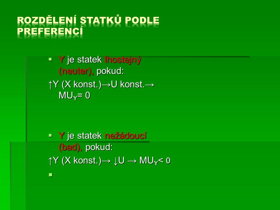  Y je statek lhostejný (neuter), pokud: ↑Y (X konst.)→U konst.→ MU Y = 0  Y je statek nežádoucí (bad), pokud: ↑Y (X konst.)→ ↓U → MU Y < 0 