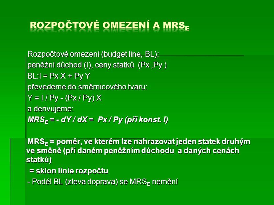 Rozpočtové omezení (budget line, BL): peněžní důchod (I), ceny statků (Px,Py ) BL:I = Px X + Py Y převedeme do směrnicového tvaru: Y = I / Py - (Px / Py) X a derivujeme: MRS E = - dY / dX = Px / Py (při konst.