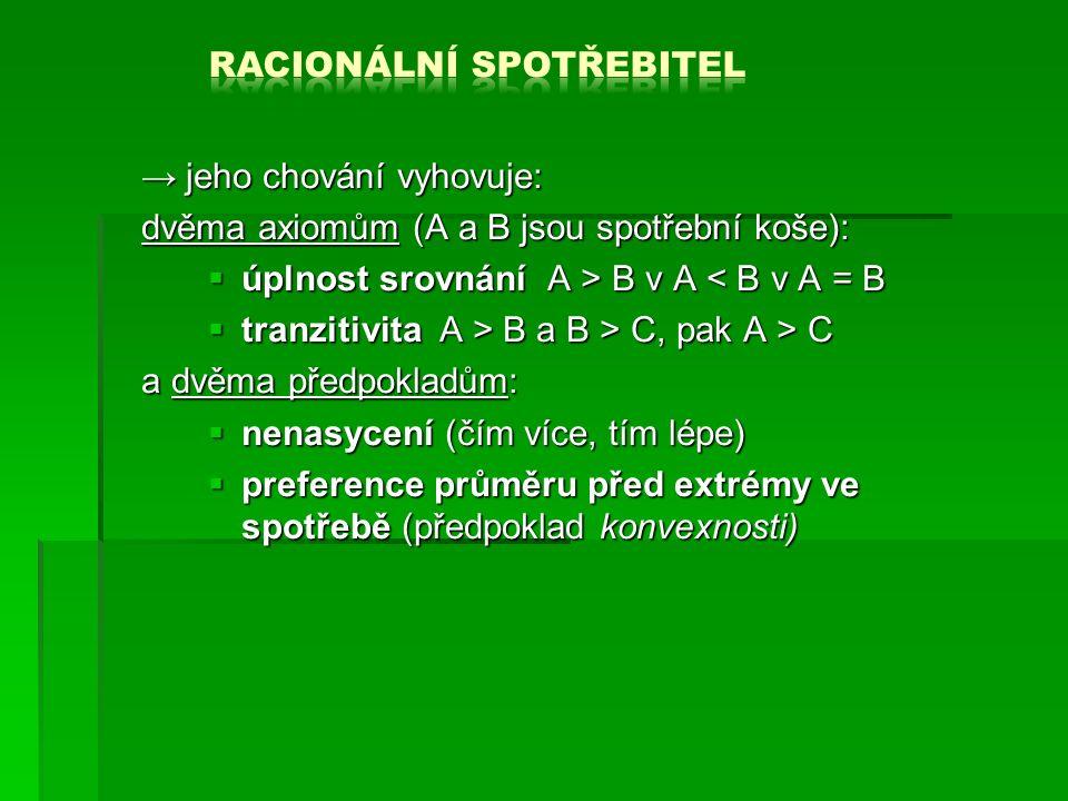 → jeho chování vyhovuje: dvěma axiomům (A a B jsou spotřební koše):  úplnost srovnání A > B v A B v A < B v A = B  tranzitivita A > B a B > C, pak A