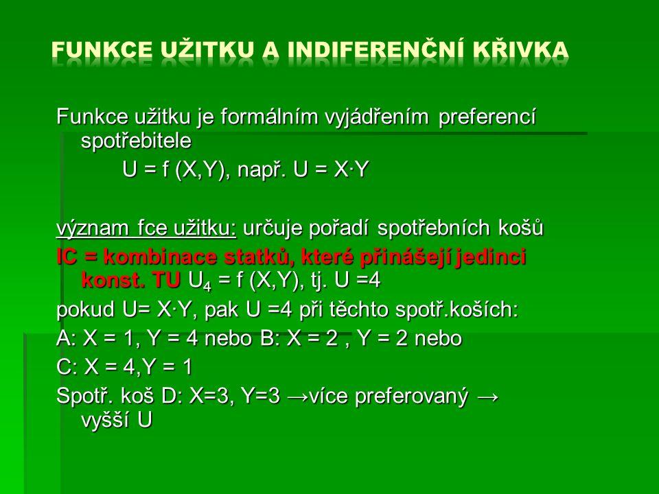 Funkce užitku je formálním vyjádřením preferencí spotřebitele U = f (X,Y), např. U = X·Y význam fce užitku: určuje pořadí spotřebních košů IC = kombin