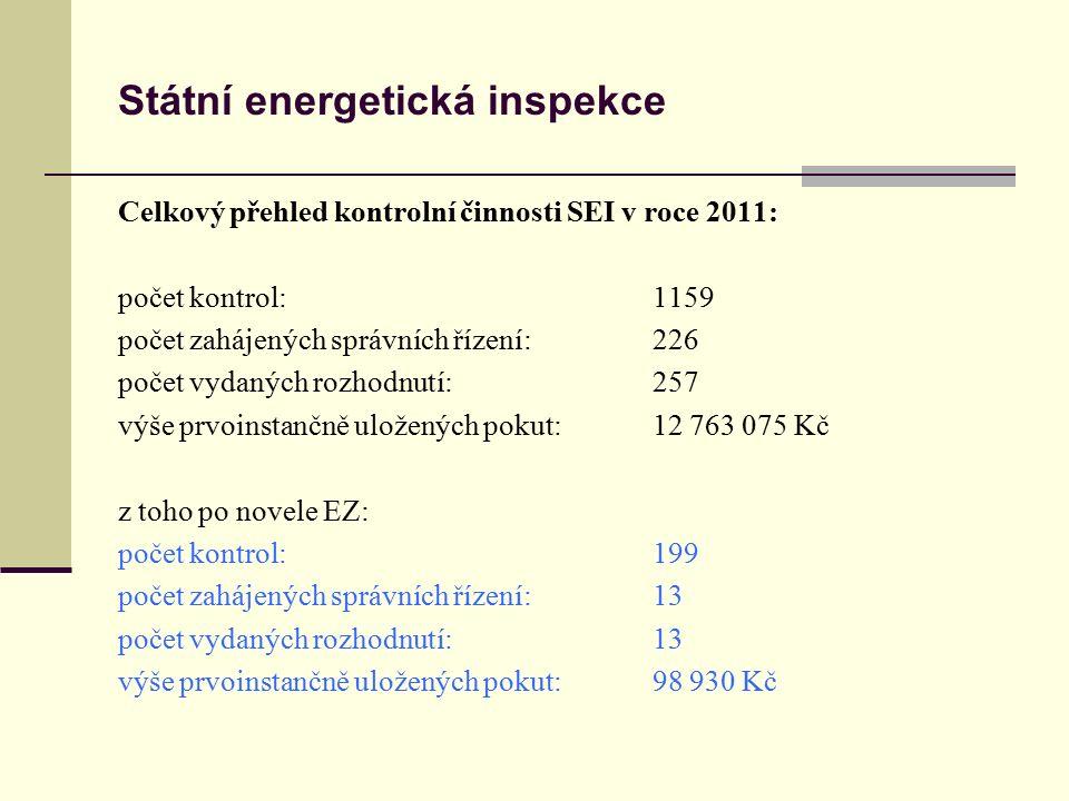 Státní energetická inspekce Celkový přehled kontrolní činnosti SEI v roce 2011: počet kontrol:1159 počet zahájených správních řízení:226 počet vydanýc