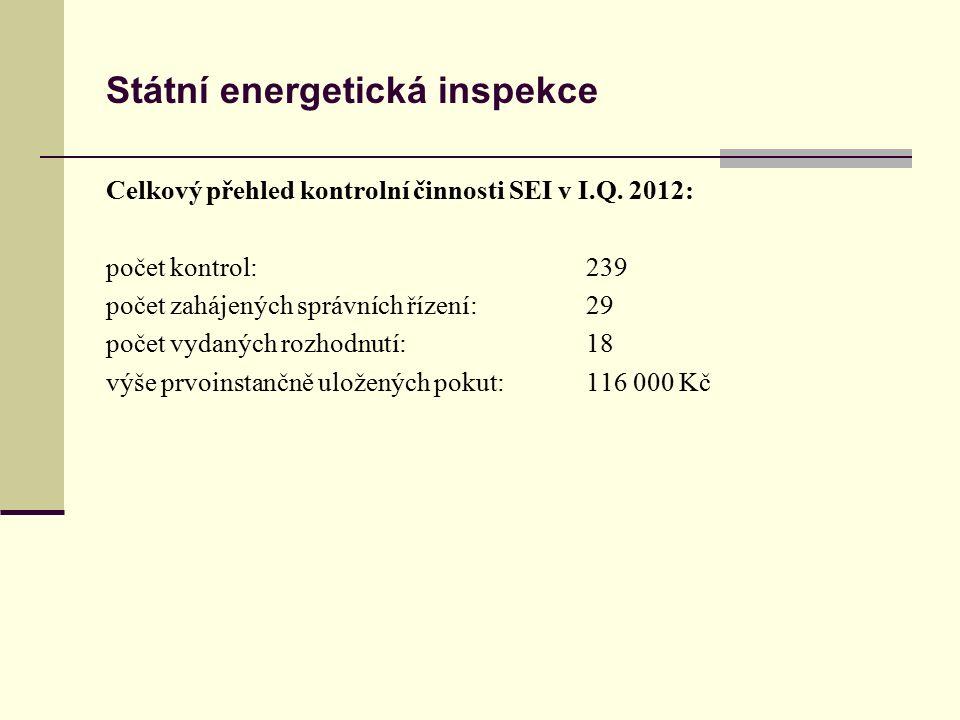 Státní energetická inspekce Celkový přehled kontrolní činnosti SEI v I.Q.
