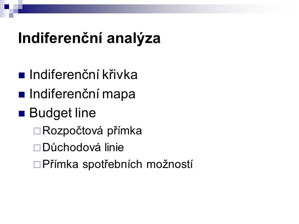 Indiferenční analýza Indiferenční křivka Indiferenční mapa Budget line  Rozpočtová přímka  Důchodová linie  Přímka spotřebních možností