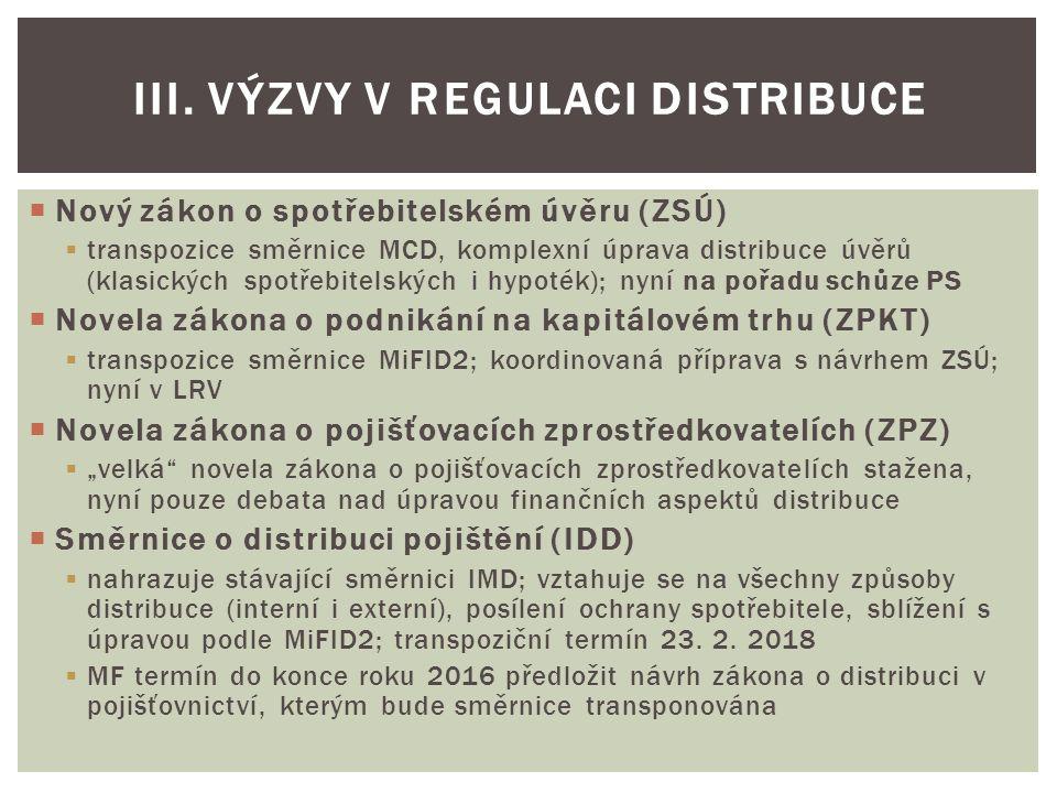 """ Nový zákon o spotřebitelském úvěru (ZSÚ)  transpozice směrnice MCD, komplexní úprava distribuce úvěrů (klasických spotřebitelských i hypoték); nyní na pořadu schůze PS  Novela zákona o podnikání na kapitálovém trhu (ZPKT)  transpozice směrnice MiFID2; koordinovaná příprava s návrhem ZSÚ; nyní v LRV  Novela zákona o pojišťovacích zprostředkovatelích (ZPZ)  """"velká novela zákona o pojišťovacích zprostředkovatelích stažena, nyní pouze debata nad úpravou finančních aspektů distribuce  Směrnice o distribuci pojištění (IDD)  nahrazuje stávající směrnici IMD; vztahuje se na všechny způsoby distribuce (interní i externí), posílení ochrany spotřebitele, sblížení s úpravou podle MiFID2; transpoziční termín 23."""