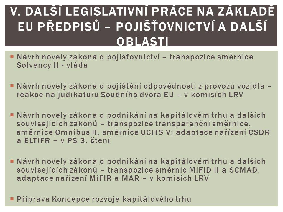  Návrh novely zákona o pojišťovnictví – transpozice směrnice Solvency II - vláda  Návrh novely zákona o pojištění odpovědnosti z provozu vozidla – reakce na judikaturu Soudního dvora EU – v komisích LRV  Návrh novely zákona o podnikání na kapitálovém trhu a dalších souvisejících zákonů – transpozice transparenční směrnice, směrnice Omnibus II, směrnice UCITS V; adaptace nařízení CSDR a ELTIFR – v PS 3.