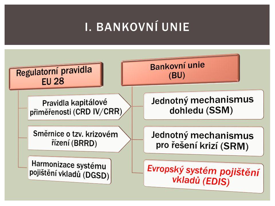 I. BANKOVNÍ UNIE