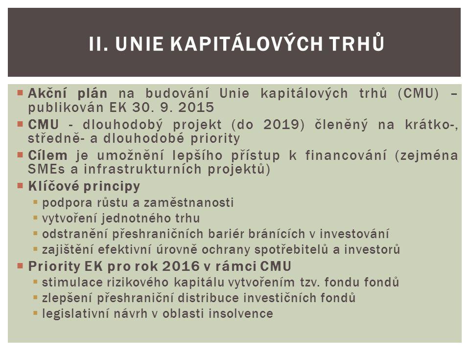  Akční plán na budování Unie kapitálových trhů (CMU) – publikován EK 30.