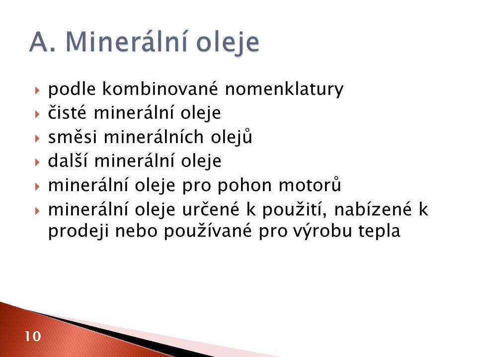  podle kombinované nomenklatury  čisté minerální oleje  směsi minerálních olejů  další minerální oleje  minerální oleje pro pohon motorů  minerální oleje určené k použití, nabízené k prodeji nebo používané pro výrobu tepla 10