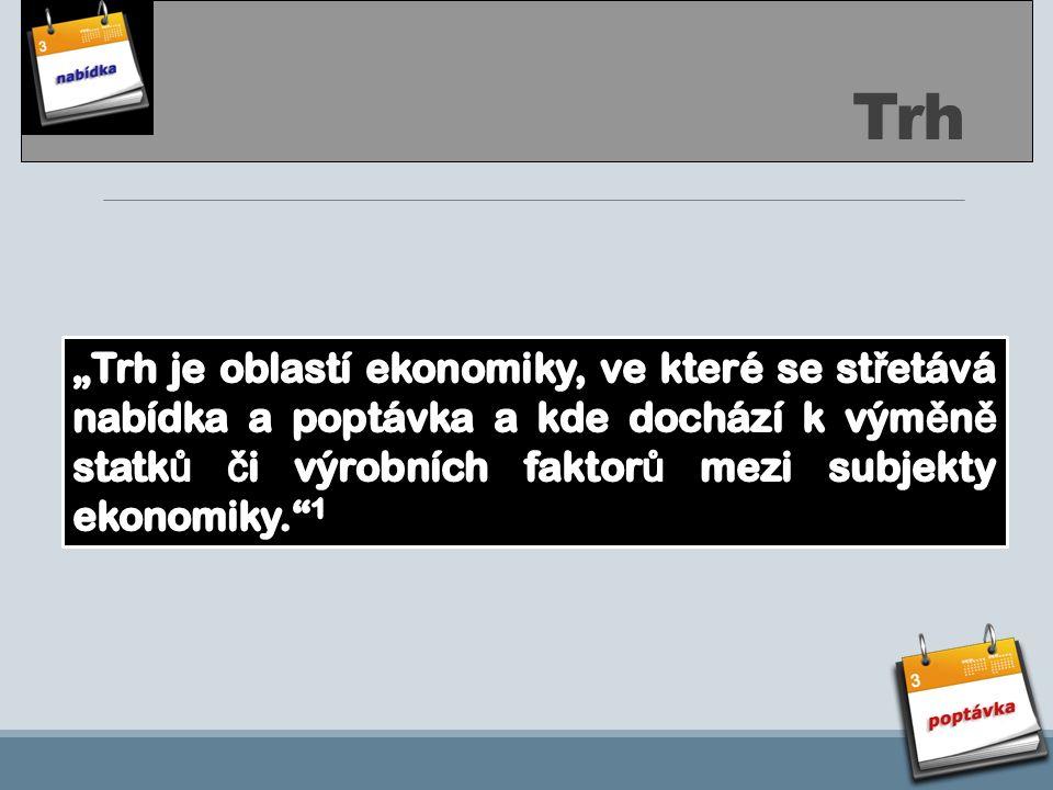Zdroje Citace: 1.Odmaturuj ze společenských věd, Brno: Didaktis.