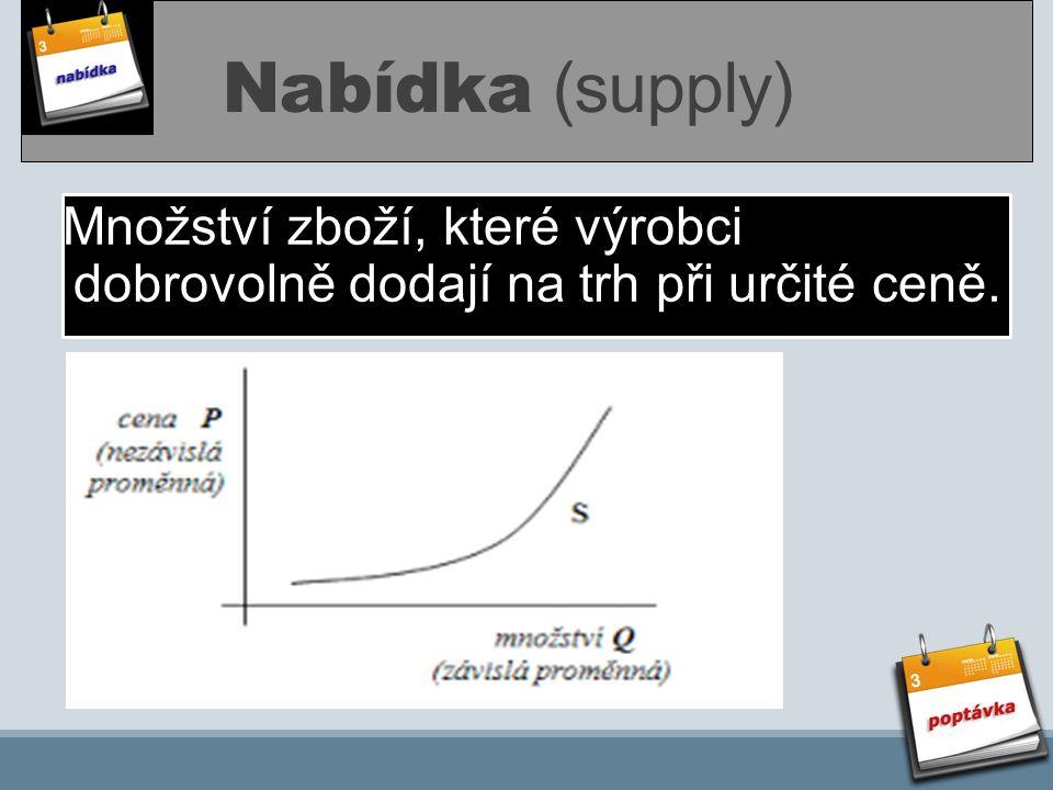Nabídka (supply) Množství zboží, které výrobci dobrovolně dodají na trh při určité ceně.