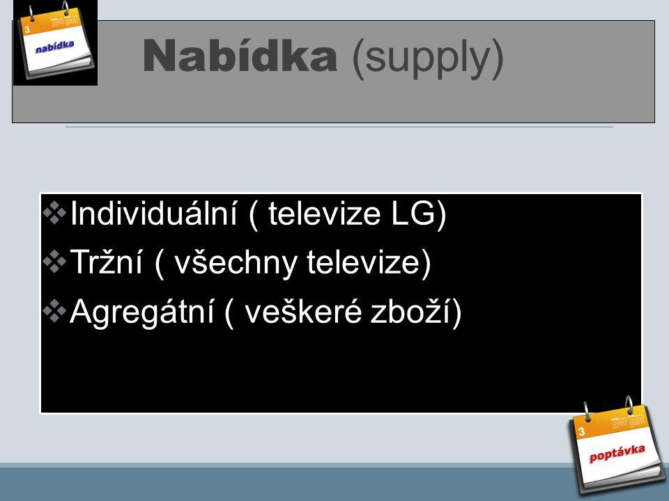 Nabídka (supply)  Individuální ( televize LG)  Tržní ( všechny televize)  Agregátní ( veškeré zboží)