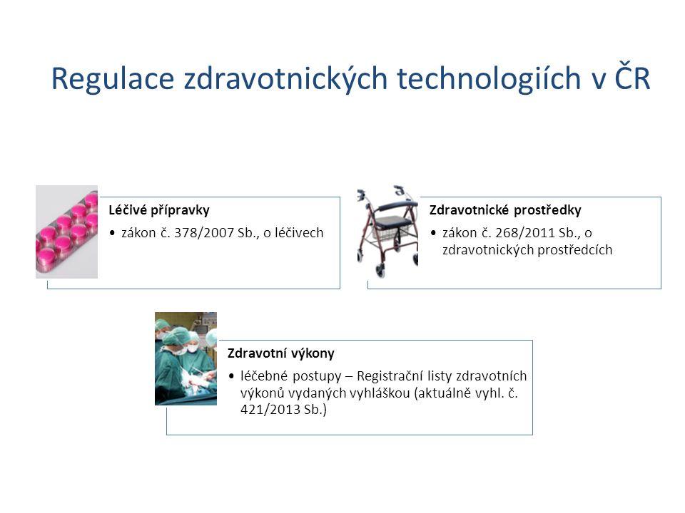Regulace zdravotnických technologiích v ČR Léčivé přípravky zákon č.