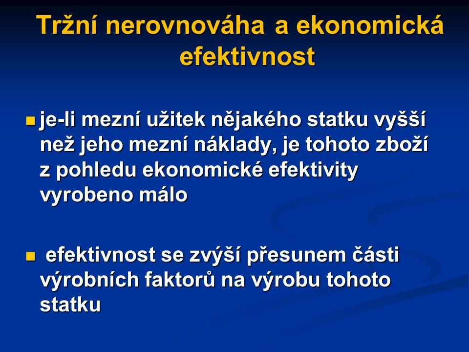 Tržní nerovnováha a ekonomická efektivnost je-li poptávané množství je vyšší než nabízené, platí, že MU > P.