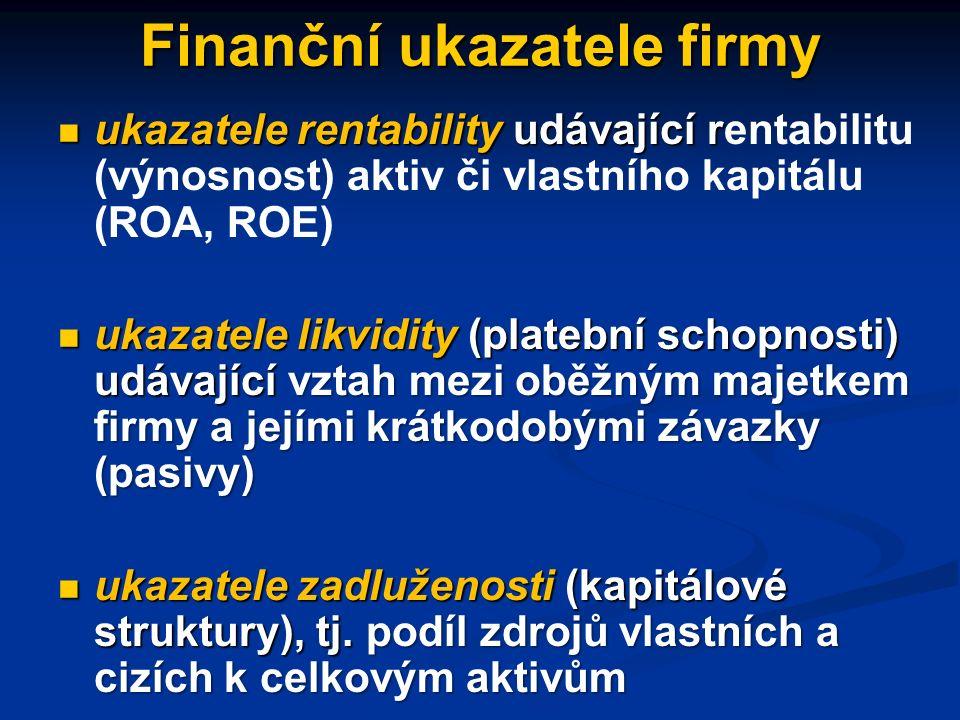 Účet zisku a ztrát/účetní a ekonomický zisk Příjmy z prodeje Kč 2.000,000 Náklady Práce zaměstnanců Kč 1.000,000 Nájem prostor Kč 250,000 Materiál, pohonné hmoty, Kč 250.000 součástky Celkové (explicitní) náklady Kč 1.500,000 Účetní zisk = 2.000,000 - 1.500,000 = 500,000 Cena vlastní práce majitele firmy (implicitní náklady) = Kč 250,000 Ekonomický zisk = Kč 250,000