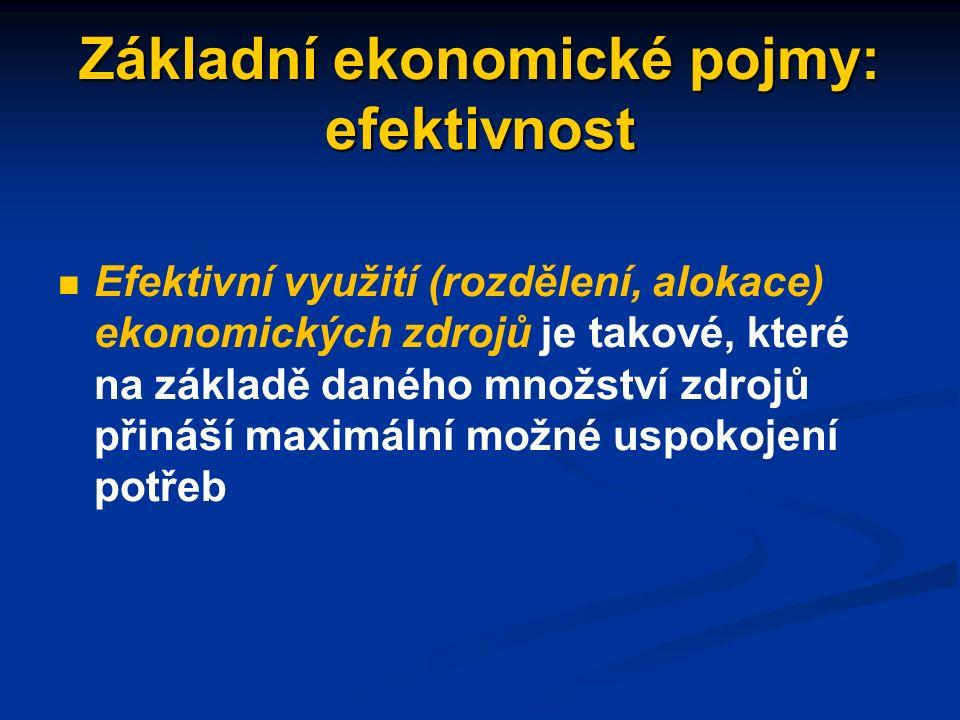 Základní ekonomické pojmy: alokace zdrojů Základní ekonomické rozhodování, které provádějí ekonomické subjekty, se týká využití (alokace) zdrojů