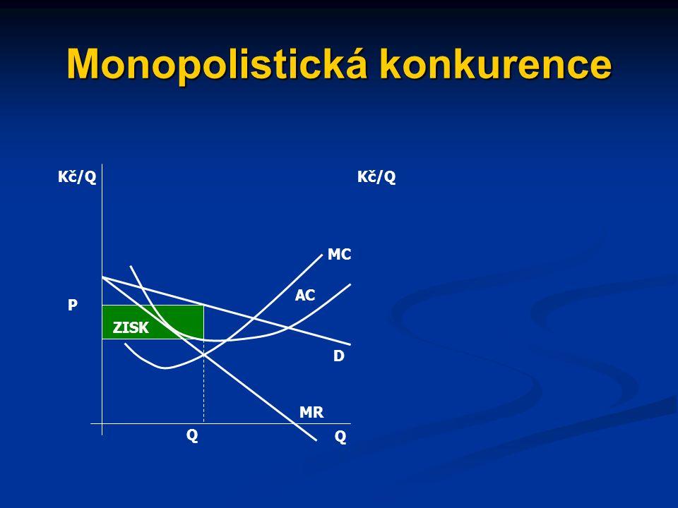 Monopolistická konkurence charakteristika: - - velký počet firem v odvětví - - volný vstup na trh - - diferencovaný produkt - - ceny výrobků se liší