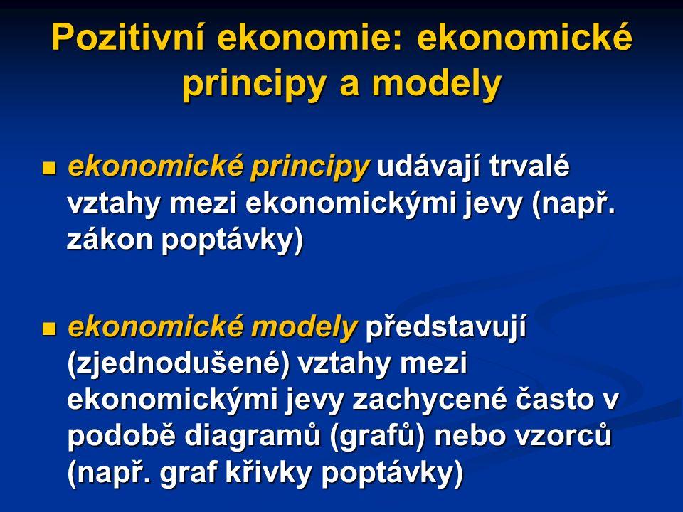 """Pozitivní a normativní ekonomie pozitivní ekonomie: zabývá se světem, """"tak jak je , tj."""