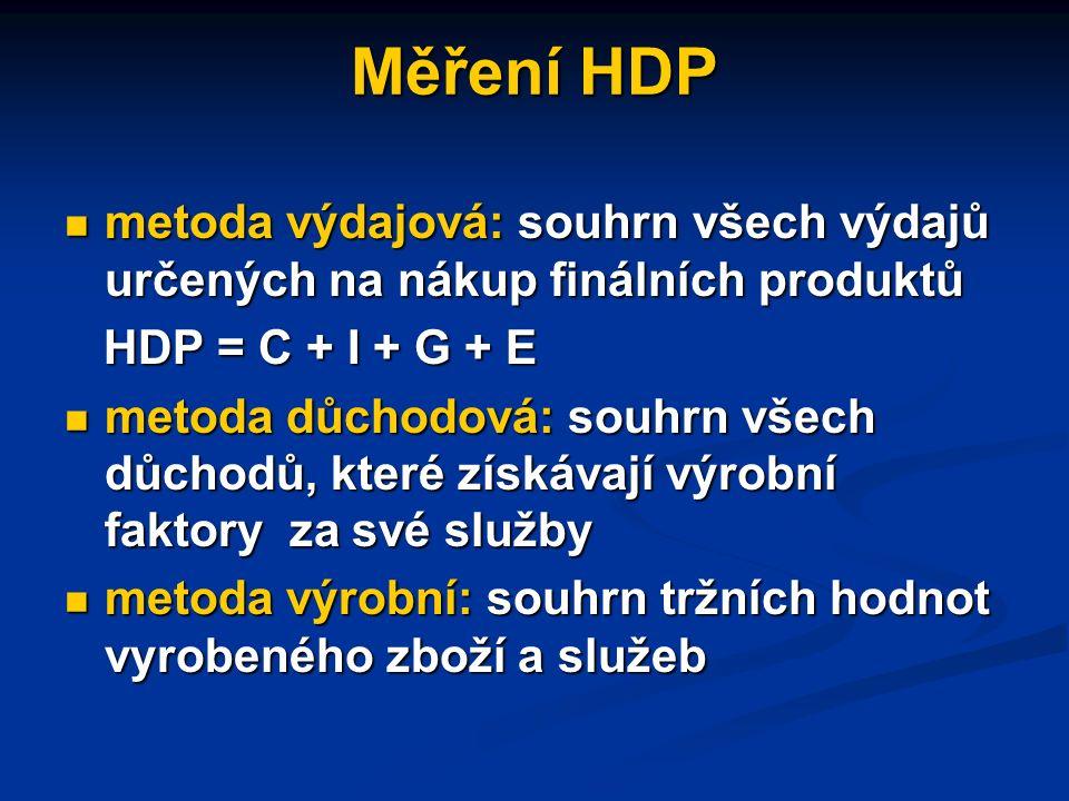 """Měřítka výkonu: HDP a HNP HDP: relevantní je teritoriální hledisko HDP: relevantní je teritoriální hledisko HNP: relevantní je hledisko """"státní příslušnosti výrobních faktorů HNP: relevantní je hledisko """"státní příslušnosti výrobních faktorů odečteme-li od těchto ukazatelů hodnotu opotřebení kapitálu, získáme čistý domácí a národní produkt odečteme-li od těchto ukazatelů hodnotu opotřebení kapitálu, získáme čistý domácí a národní produkt"""