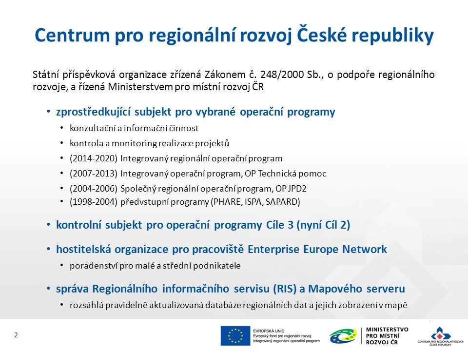 Role Centra 3 Konzultace před vyhlášením výzvy, příjem žádostí o podporu, hodnocení žádostí o podporu, administrace změn v projektech, administrativní ověření zpráv o realizaci/zpráv o udržitelnosti, provádění kontrol na místě.