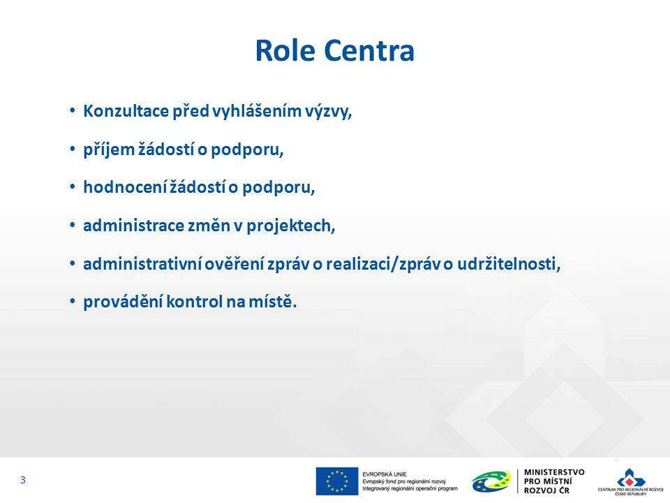 Provádí Centrum o Pro projekty, které splnily minimální bodovou hranici věcného hodnocení.