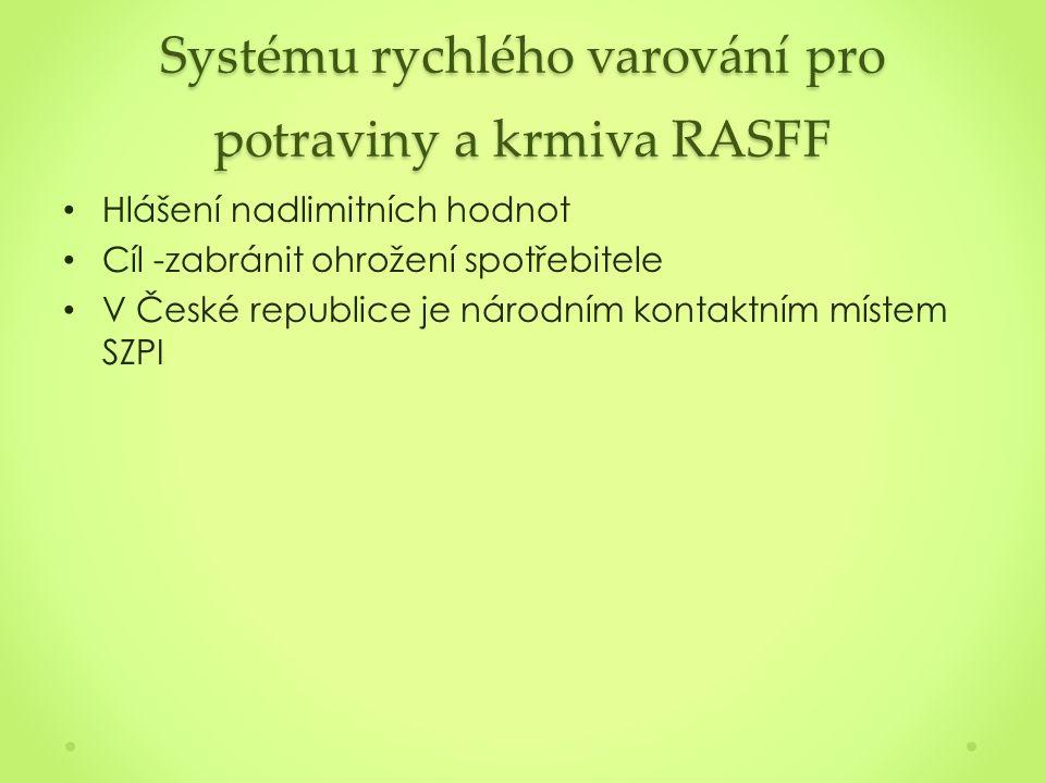 Systému rychlého varování pro potraviny a krmiva RASFF Hlášení nadlimitních hodnot Cíl -zabránit ohrožení spotřebitele V České republice je národním kontaktním místem SZPI