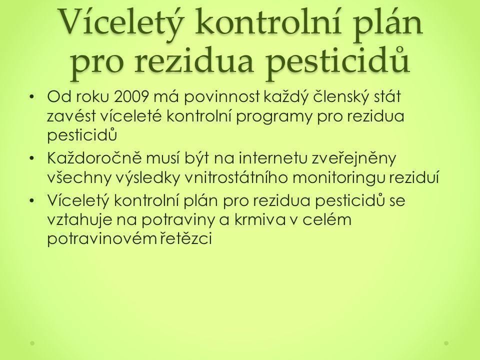 Víceletý kontrolní plán pro rezidua pesticidů Od roku 2009 má povinnost každý členský stát zavést víceleté kontrolní programy pro rezidua pesticidů Každoročně musí být na internetu zveřejněny všechny výsledky vnitrostátního monitoringu reziduí Víceletý kontrolní plán pro rezidua pesticidů se vztahuje na potraviny a krmiva v celém potravinovém řetězci